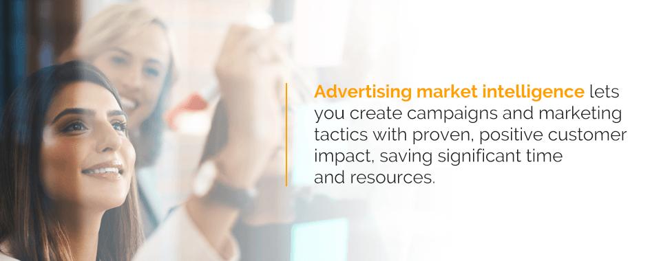 Advertising market intelligence