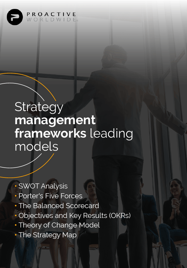 Business strategy management frameworks