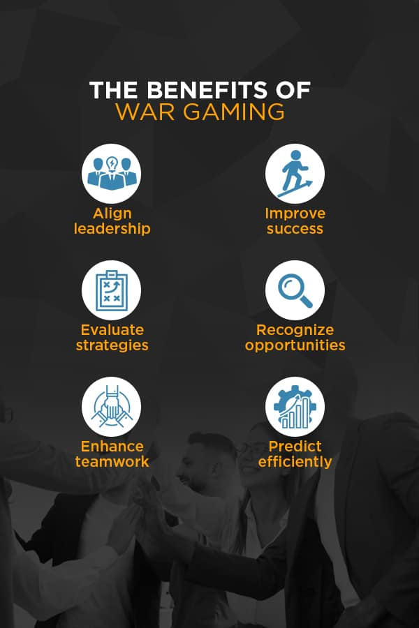 Benefits of business wargaming