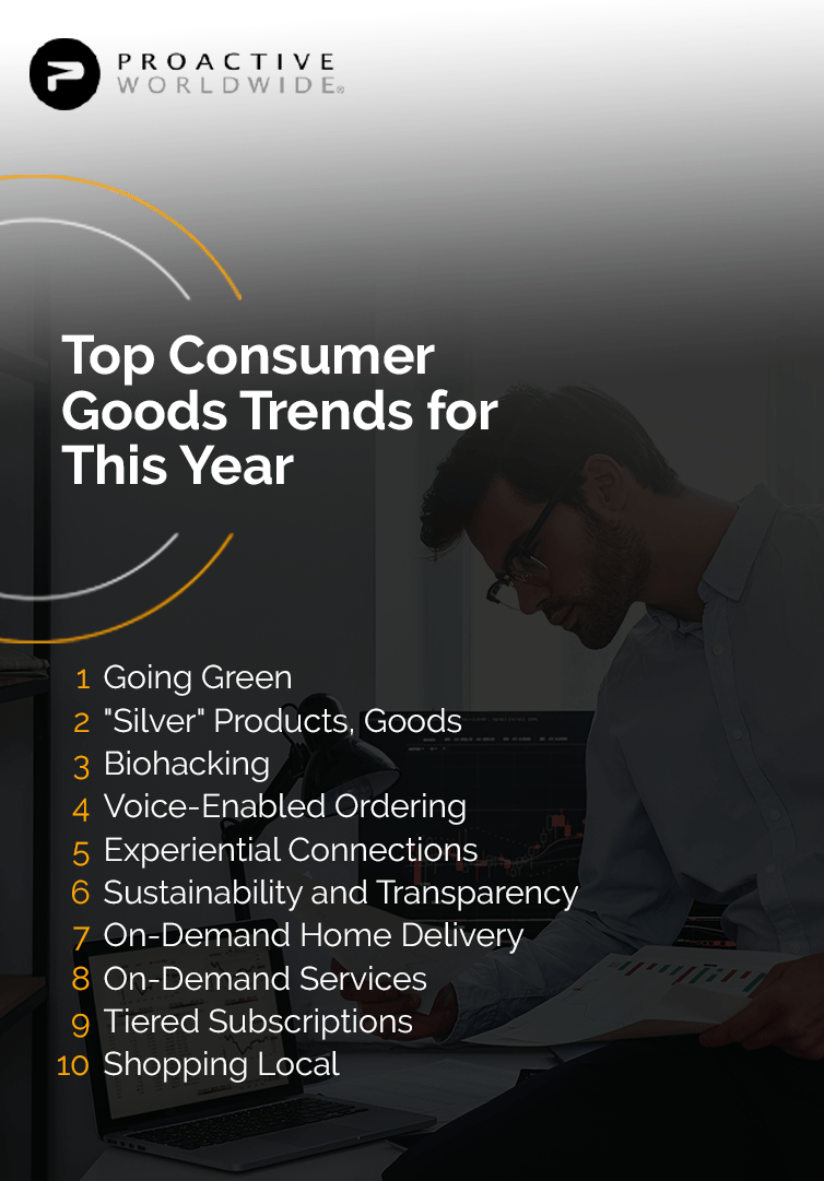 Consumer Goods Market Industry Trends For This Year