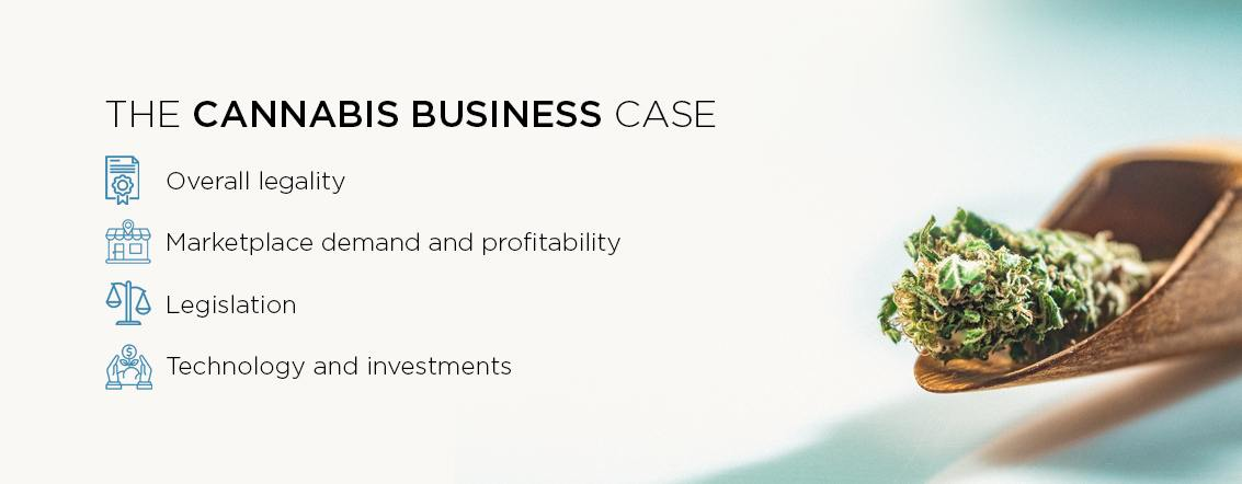 Business Case for Cannabis and Marijuana