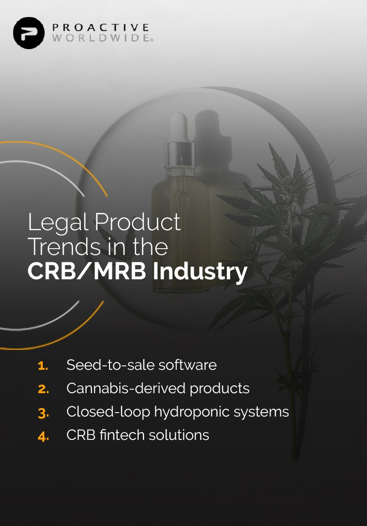 Legal Product Trends in the CRB-MRB Industry